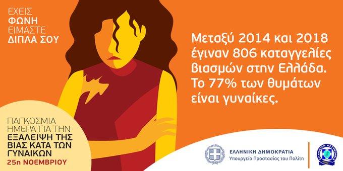 Μεταξύ 2014 και 2018 έγιναν 806 καταγγελίες βιασμών στην Ελλάδα